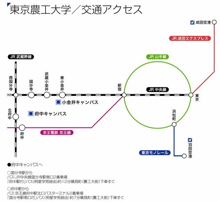 農工 状況 出願 東京 大学 東京農工大の動向